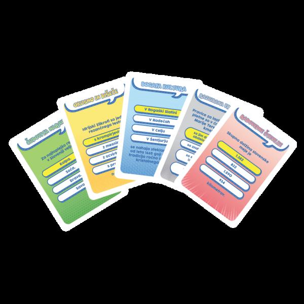 Kviz Slovenija Cards